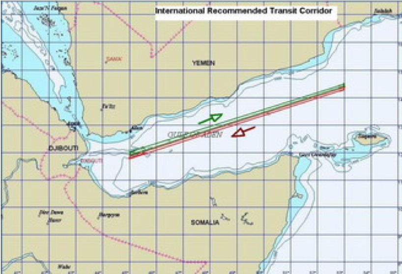 International Recommended Transit Corridor