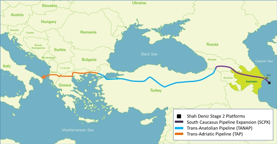 Southern Gas Corridor Pipelines