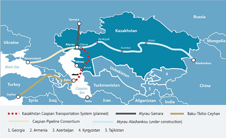 ransfer Structures for Kazakhstan's Caspian Oil